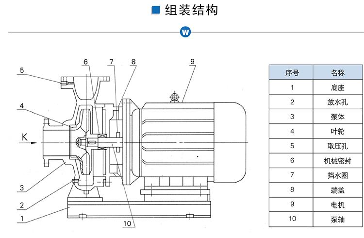 管道排污泵结构